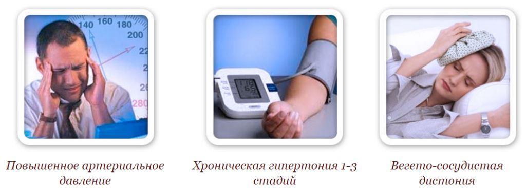 HYPERTENSION PATCH - китайский лечебный пластырь от гипертонии